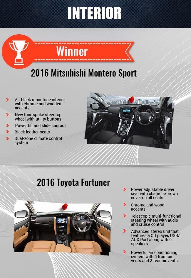 Toyota Fortuner or Mitsubishi Montero Sport Winners in