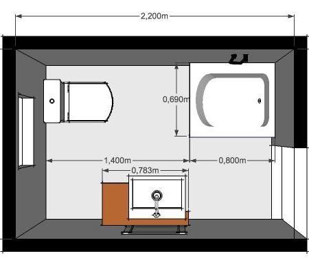 Diseño y distribución de baños: cuatro criterios para ...