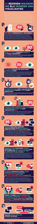 Beelden zeggen meer dan 1000 woorden. 10 redenen waarom we blij worden van visualisaties, geregistreerd in een mooie infographic.