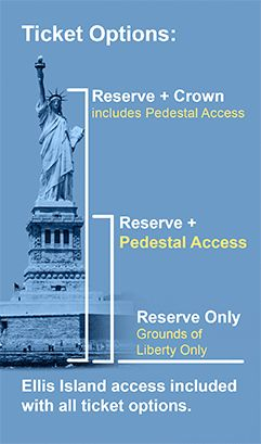 tickets for statue of liberty crown and ellis island