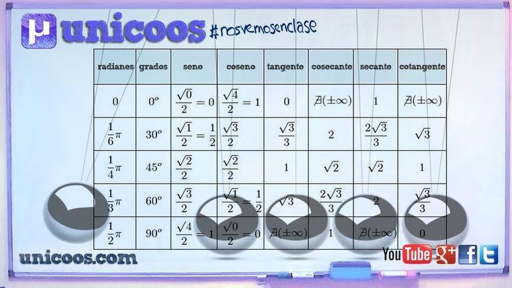 Razones trigonometricas de 0, 30, 45, 60, 90, 180, 270 y 360º SECUNDARIA...