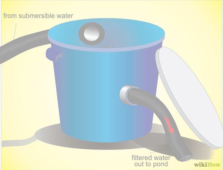 Build A Pond Filter System Pond Filters And Pond Filter System