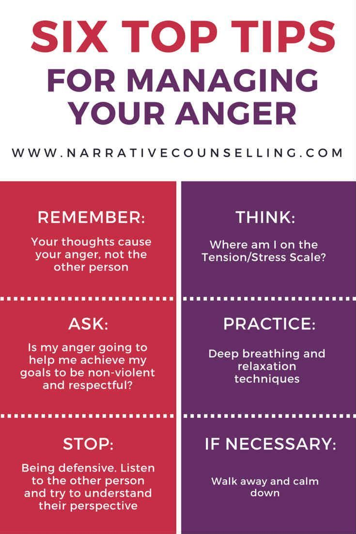 medication anger management adults