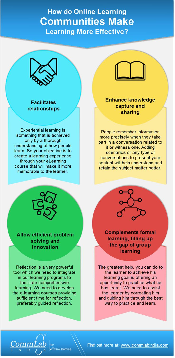 andragogy and self directed learning Measuring self-directed learning: a diagnostic tool for adult learners henry khiat sim university, henrykhiat@unisimedusg follow this and additional works at: research online is the open access institutional repository for the university of wollongong for further information contact the uow.