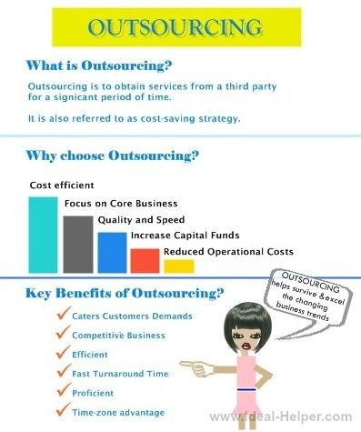 What is outsourcing and why you should choose it.