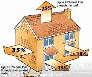 Cheap Loft Insulation -- http://www.styroloft.co.uk