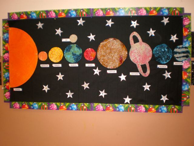 solar system bulletin board... website is in turkish, but you get the picture