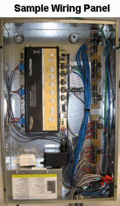 Sample Wiring Panel