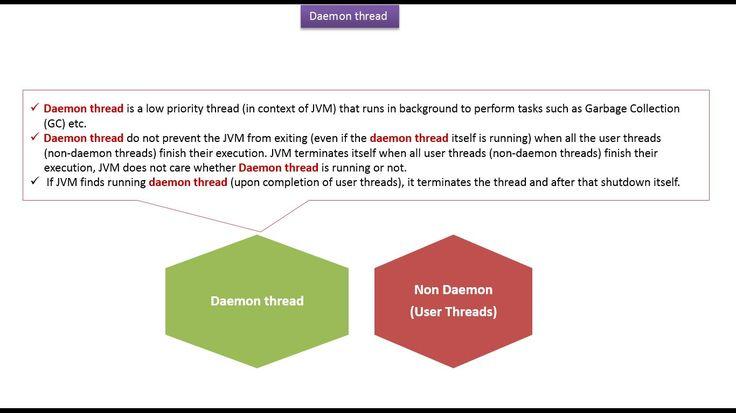 ramram43210,J2EE,Java,java tutorial,java tutorial for beginners,java tutorial for beginners with examples,java programming,java programming tutorial,java video tutorials,java basics,java basic tutorial,java basics for beginners,java basic concepts,java basics tutorial for beginners,java programming language,thread in java,java threads tutorial,java threads,multithreading in java,thread creation in java,Daemon thread in java,Java daemon thread,daemon thread