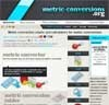 Metric Conversions~ Grams to Pounds (g to pounds) converter etc.
