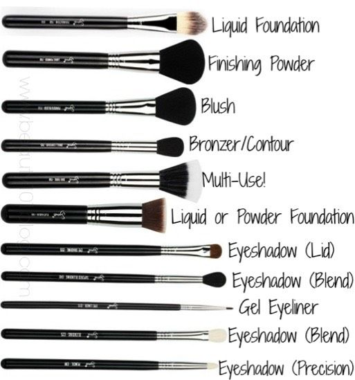 Different Types Of Makeup Brushes Amp Their Uses Make Up