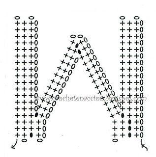 Crochet En Acción: Abecedario en crochet N - Z