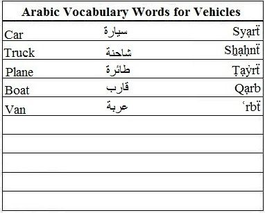 Arabic Vocabulary Words for Vehicles