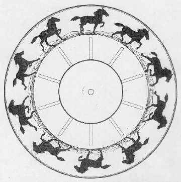 Zoetrope Strips Horses   COMPLEAT EADWEARD MUYBRIDGE - ZOETROPES