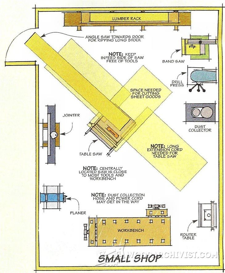 Best 25 workshop layout ideas only on pinterest for Woodshop design layout