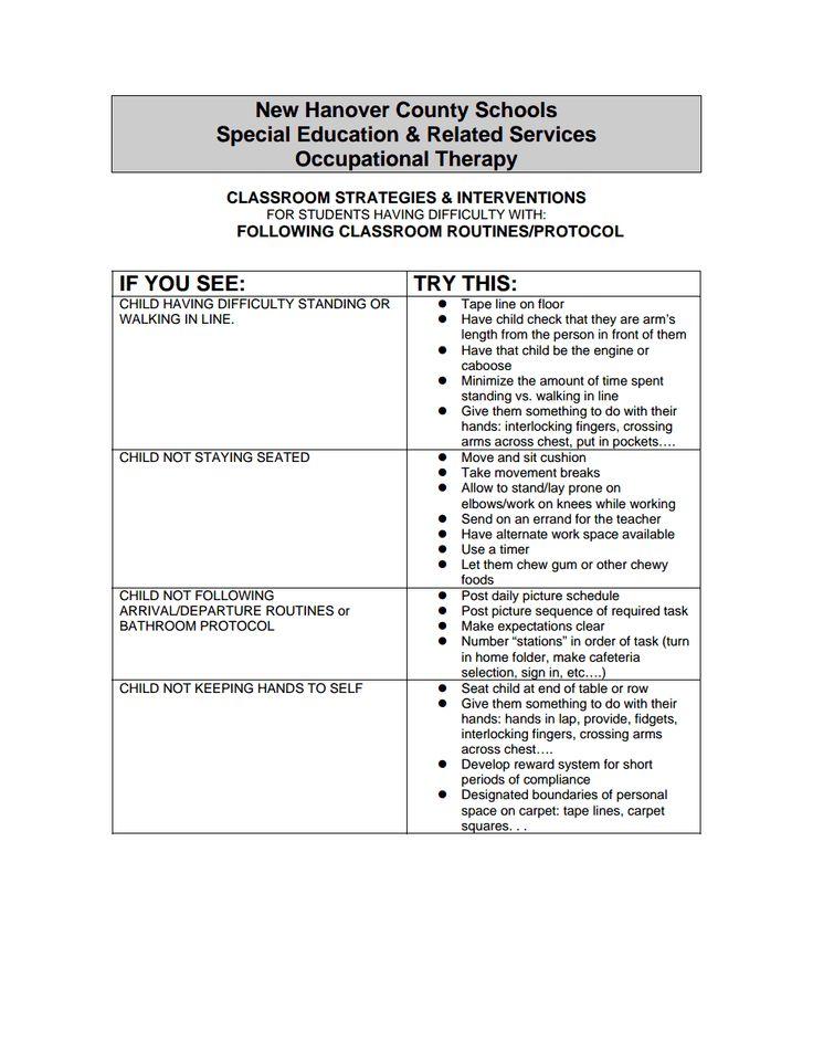 OT Classroom Strategies and Interventions.pdf