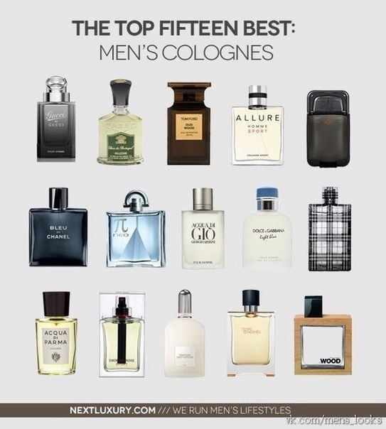 Years Mens Cologne 1