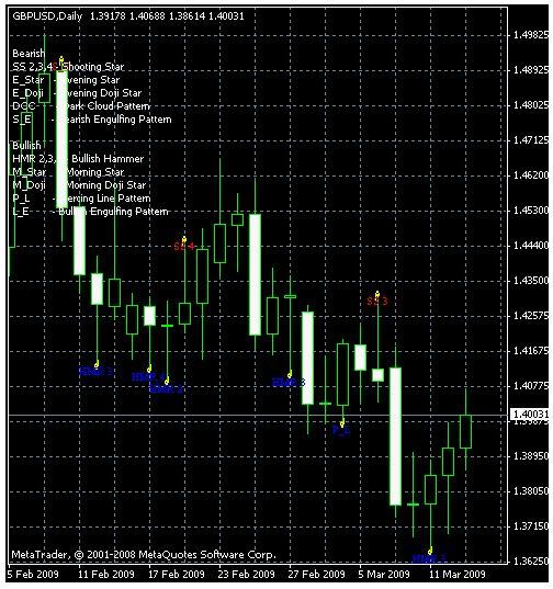 Legitimate binary trading platforms binary options in peru