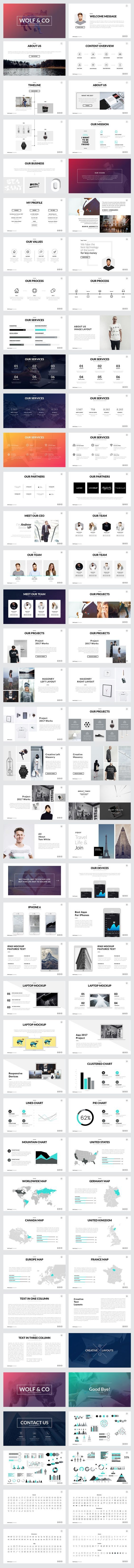 Wolf Minimal PowerPoint Template by Slidedizer on @creativemarket: