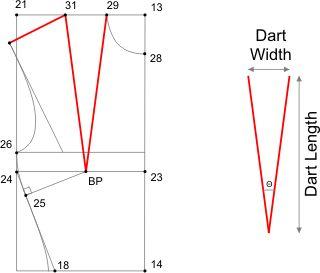 37 best drafting 101 images on pinterest sewing patterns. Black Bedroom Furniture Sets. Home Design Ideas