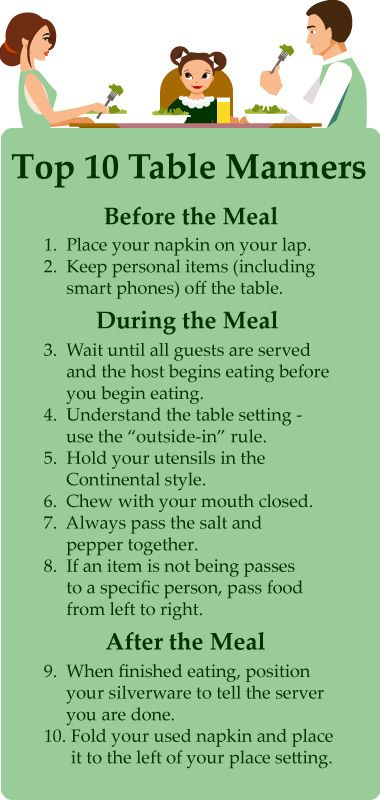 Very Helpful Table Manners Tips