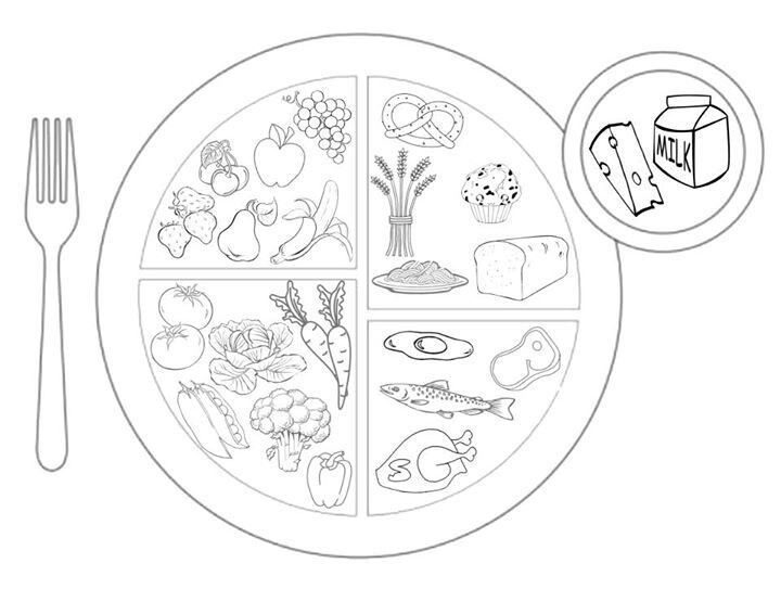 Раскраска полезные продукты для детей распечатать