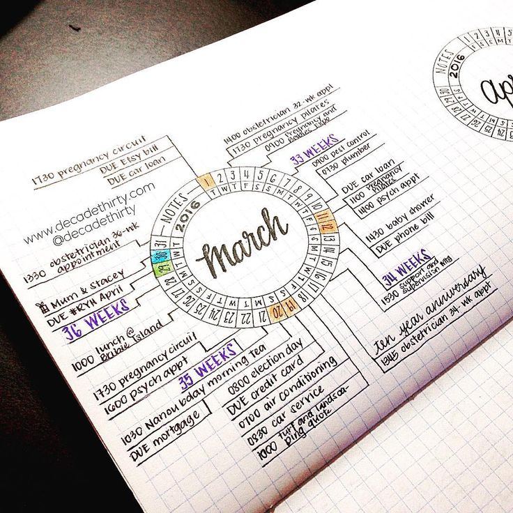The Intention Wheel: A new kind of tracker for your Bullet Journal. — Tiny Ray of Sunshine