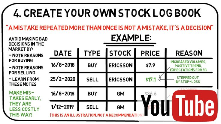 Create Your Own Stock Log Book Investing For Beginners Invest Money Investing Your 20s Invest Investing Books Money Management Books Personal Finance Books