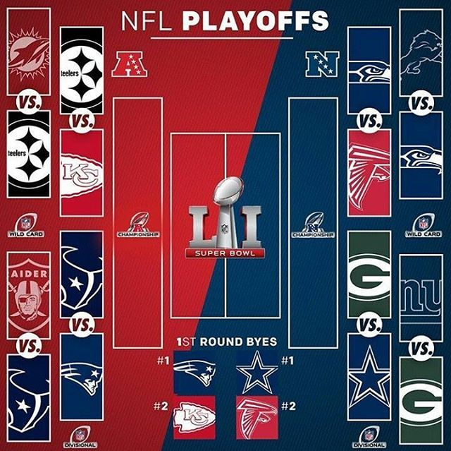 Playoff picture - #NewEnglandPatriots #NewEngland #Patriots #GoPats #PatsNation #Pats #MoreFollowers #TeamBrady #DoYourJob #PatriotsNation #NFLPlayoffs #Playoffs #NFL #AFC #NE