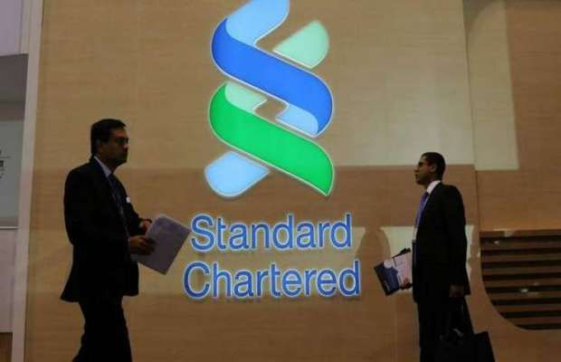 Standard Chartered Pakistan Announces H1 2019 Results Retail