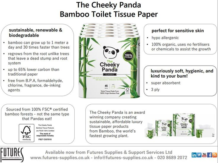 13 best Cheeky Panda Bamboo Toilet Rolls images on Pinterest ...