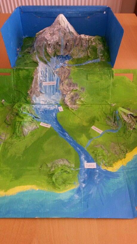 River model