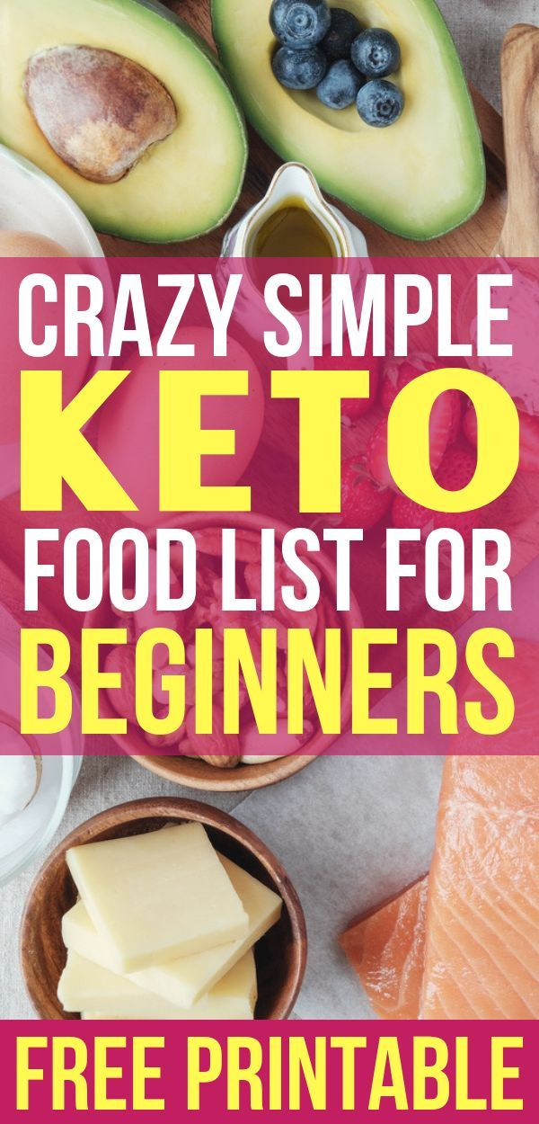 Ultimate Keto Diet Food List & Printable PDF