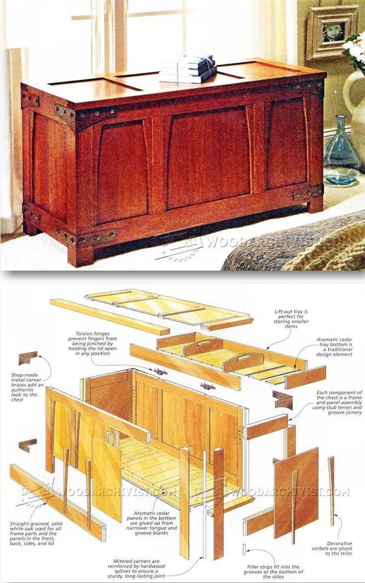 Mission style furniture plans - Craftsman Style Chest Plans Furniture Plans And Projects Woodarchivist Com