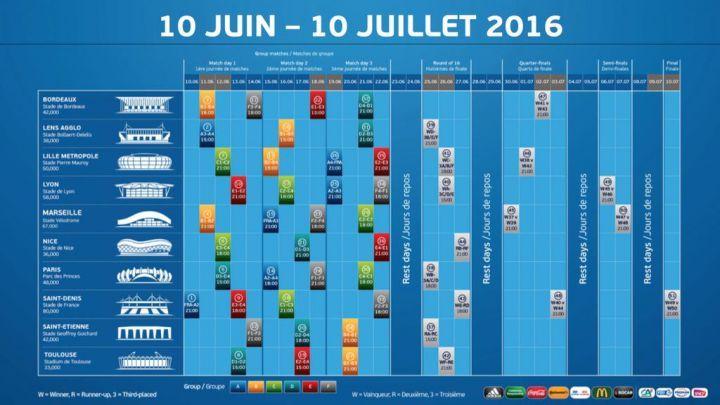 calendrier matchs euro 2016