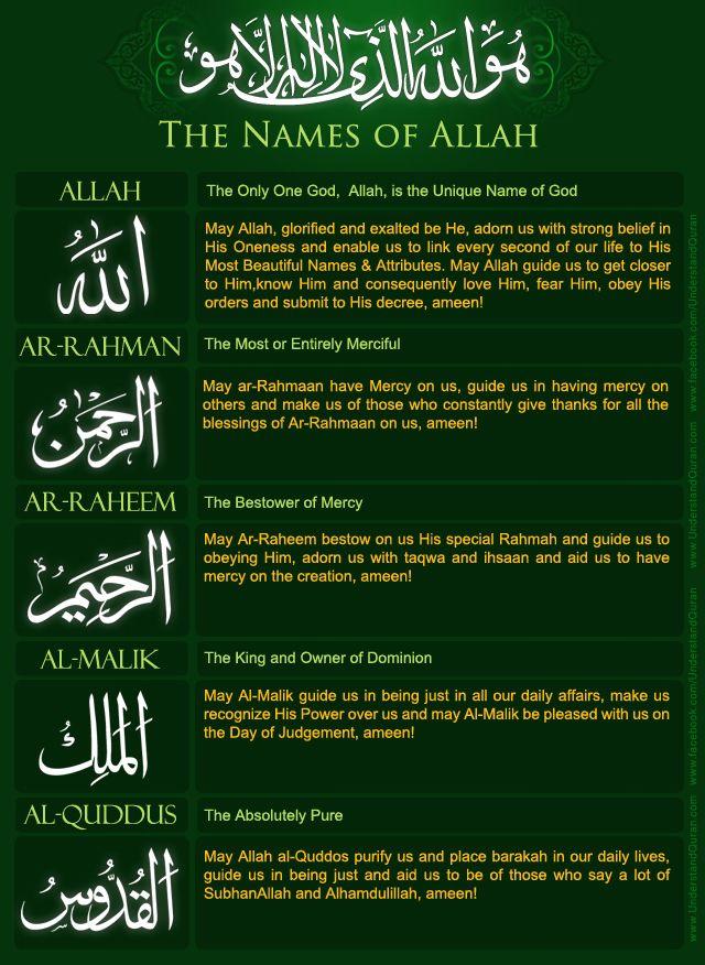 NAMES of ALLAH 1-5
