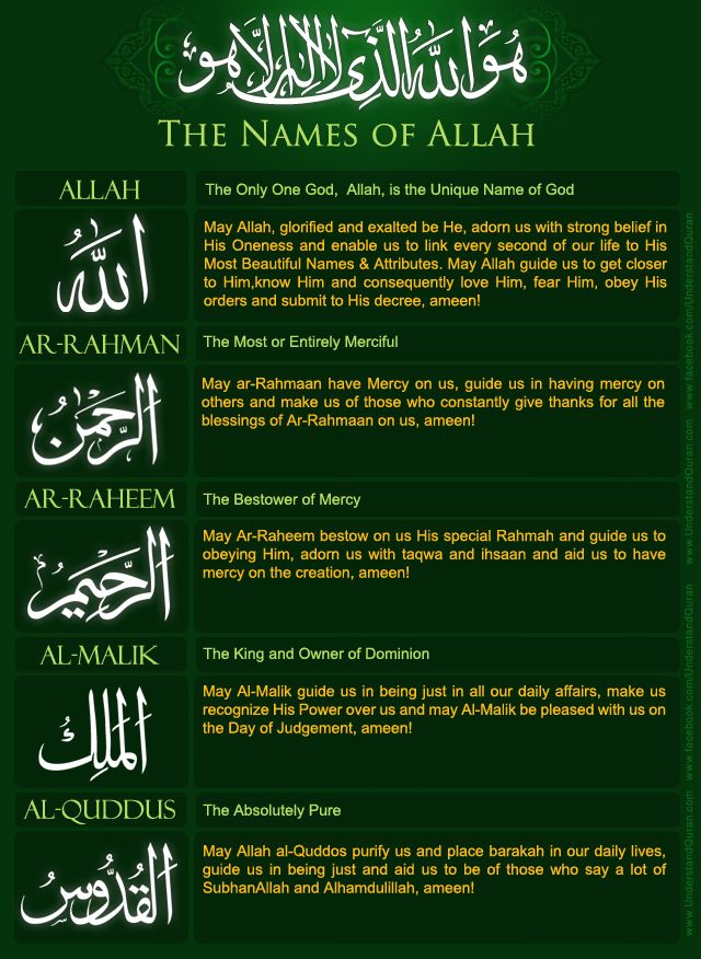quizanswers1 ANSWERS to Yesterdays NAMES of ALLAH REVIEW QUIZ