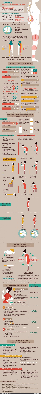 Lombalgia - Infografica Esseredonnaonline by kleland studio