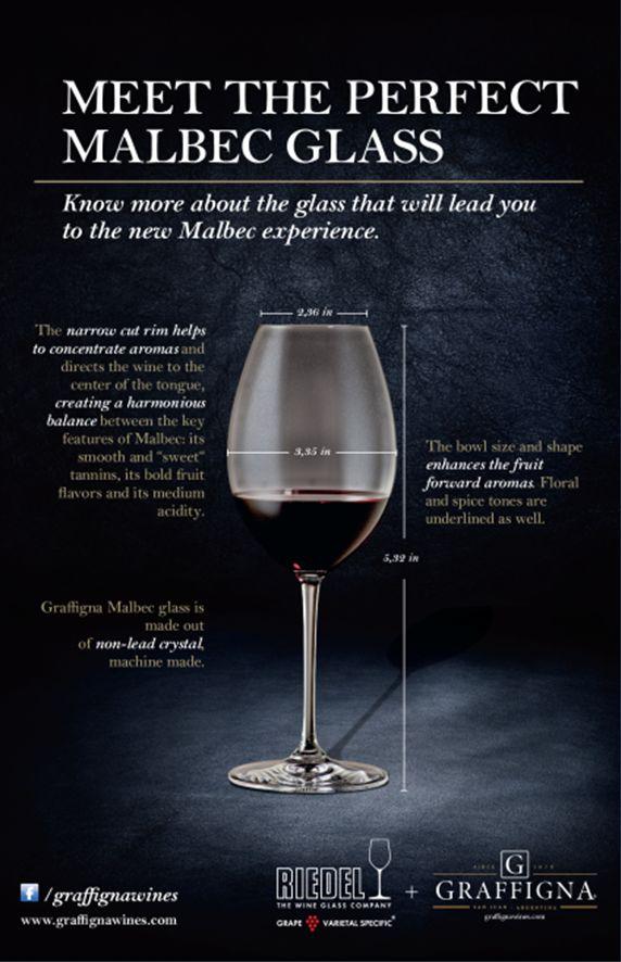 The Malbec Glass :: The Malbec.