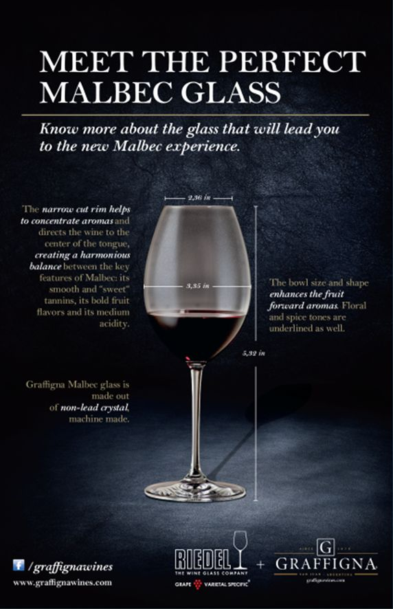 The Malbec Glass :: The Malbec.
