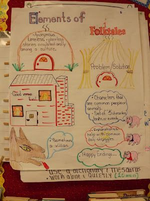 """Folktales  This is my favorite chart.  I love my 3 little pigs and how we all decide to have them each be a different part of the lesson. We will culminate this lesson with """"The True Story of the Three Little Pigs..."""" by Jon Scieszka."""