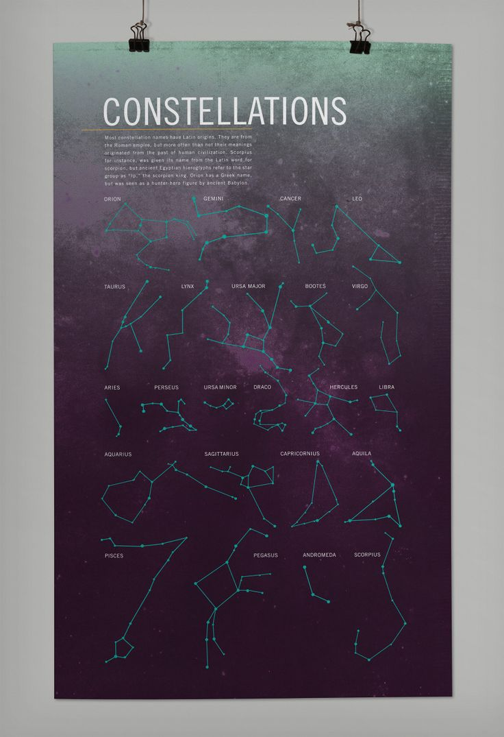 Telescope Infographic & Constellation Map | Bruce Forbes Design