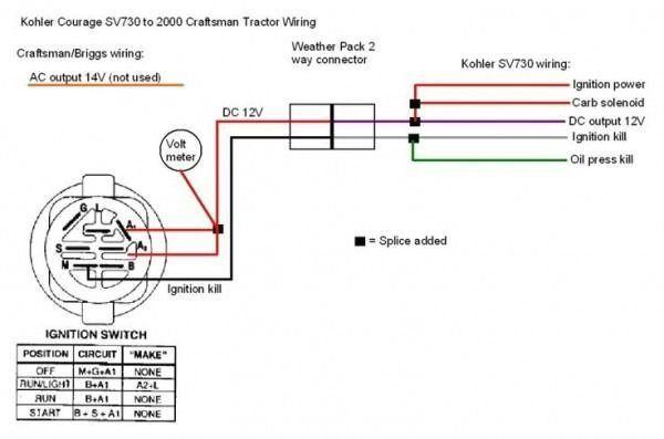 Lawn Mower Ignition Switch Wiring Diagram Modern Design 1000 Engineering Kohler Engines Electrical Diagram