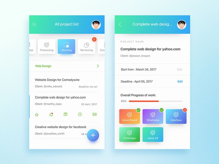 Project Board - Project Management Application Concept by Raaz Dash