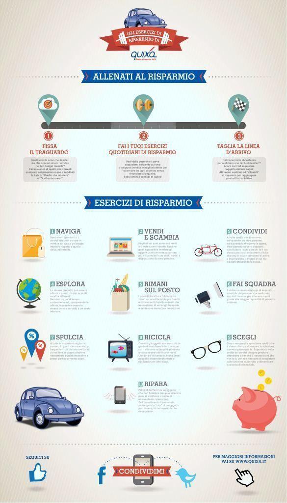 infografica_allenati_al_risparmio