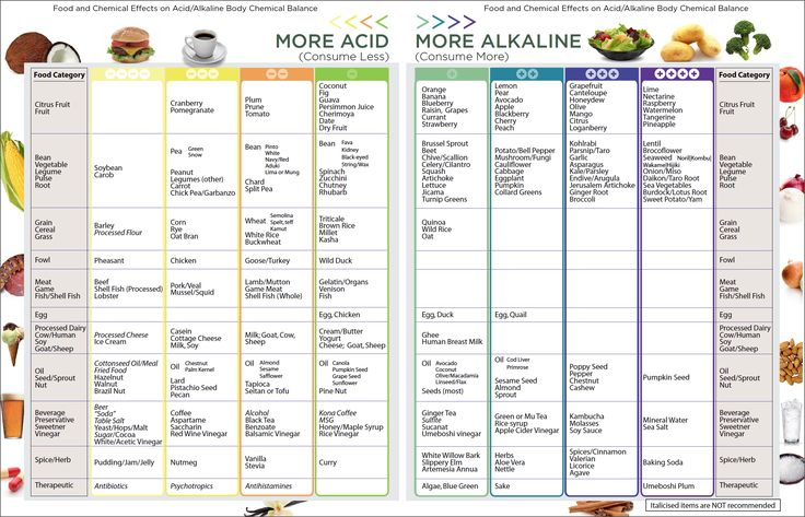 Cancer cannot survive in an oxygenated alkaline environment - here's how to create one in yourself  www.realbitessmalltalk.com