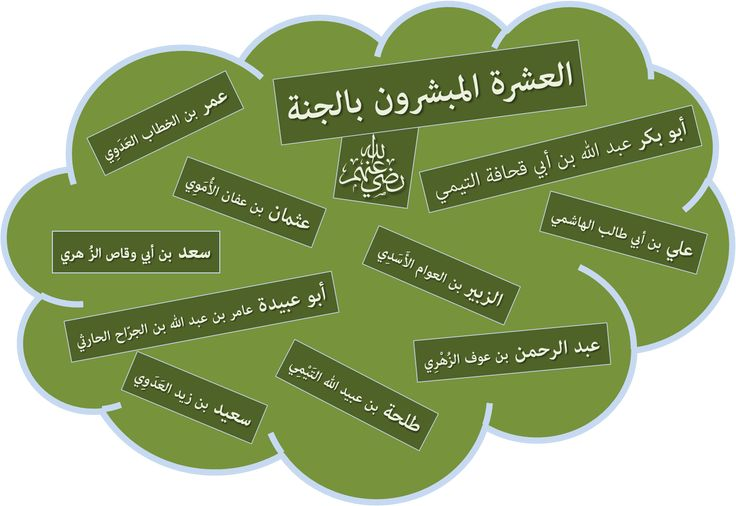 Tasheel Tadrees: 10 Promised Paradise - العشرة المبشرون بالجنة