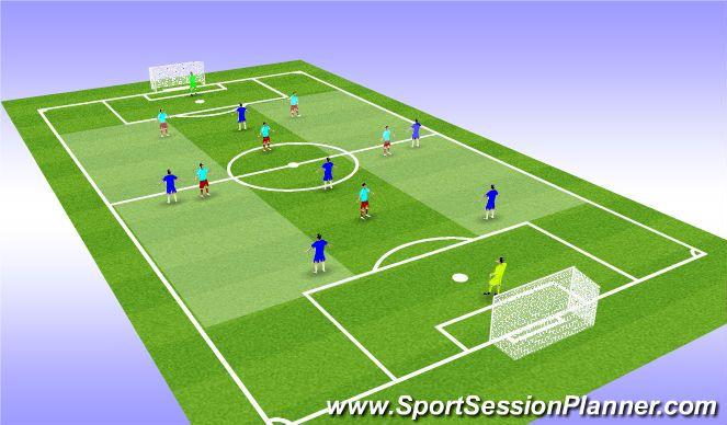 Football Soccer Session Plan Drill Colour Ssg 2 Football Tactics Football Drills Football Soccer