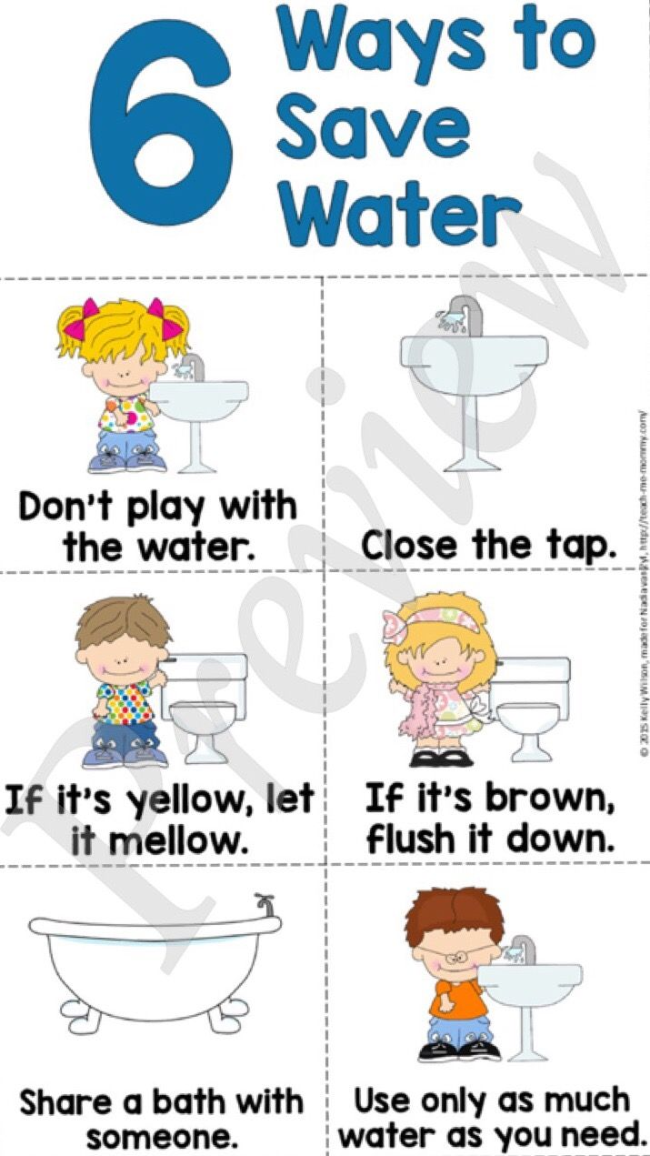 Teaching Kids to Save Water | Water conservation poster. Water poster. Save water