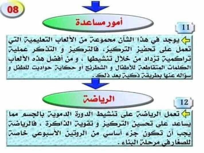 Pin By Mama On التعليم التحضيري Activities